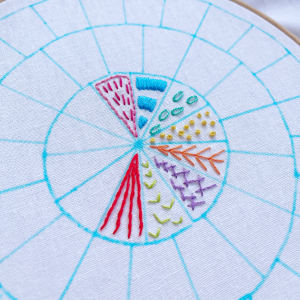 How to stitch a stem stitch with The Happy Stitch Project | Hello! Hooray!